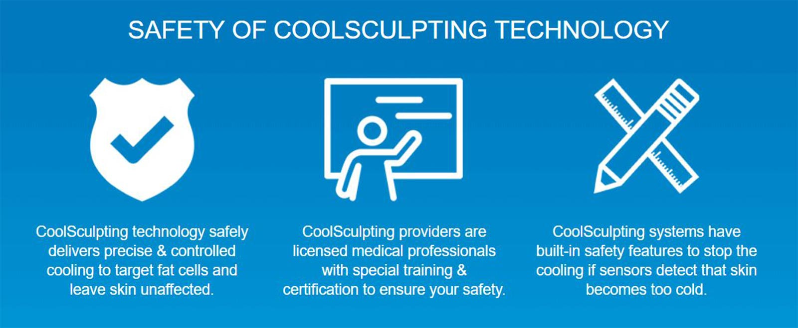 Safety of Coolsculpting Technology