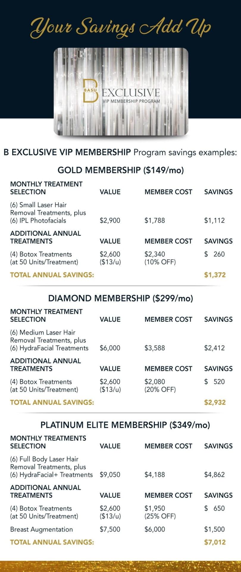 B Exclusive VIP Membership Program Savings